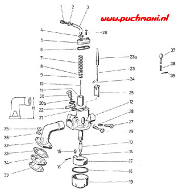 2004 Ktm Exc 250450525 Wiring Diagram as well Yamaha Blaster Wiring Ebay together with Motorcycle Scooter Wiring Diagram as well Kawasaki Motorcycle Parts Diagram in addition 2006 Kawasaki Prairie 360 Wiring Diagram. on ktm 300 wiring diagram